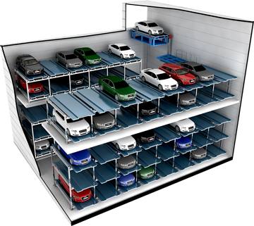 Multi type automated car parking systems
